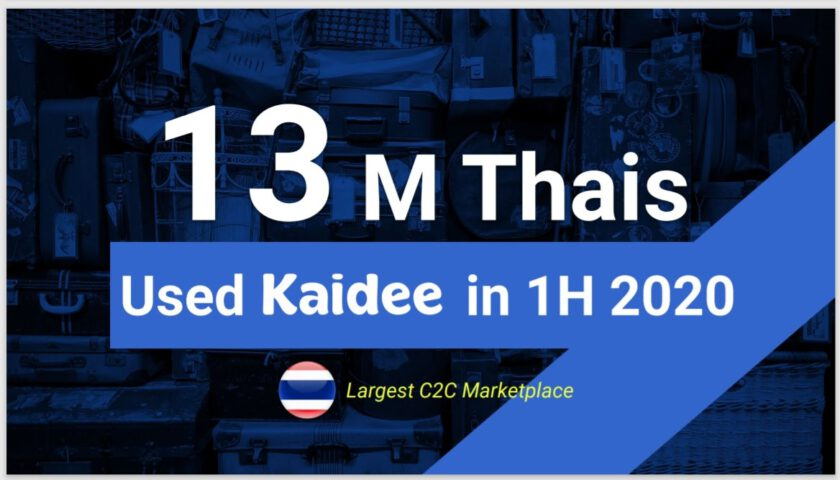 Kaidee's number of users booming in H1 despite COVID-19